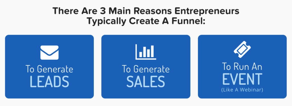 The Facts About Builderall Vs Clickfunnels Revealed